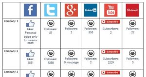 WSI Social Data Image